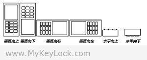 固定方向加解锁的六大方向——MyKeyLock设置界面说明